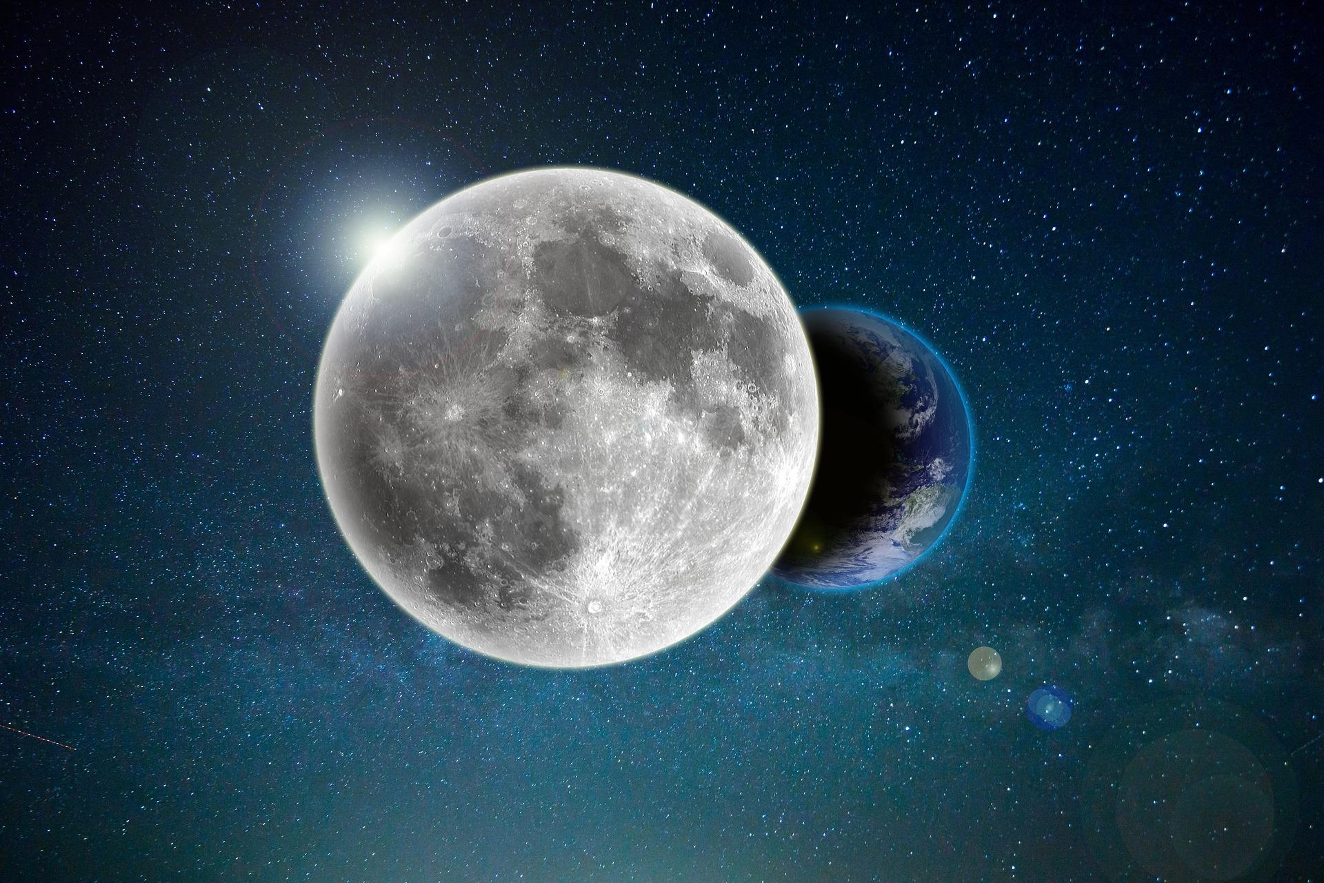 Consecuencias de la inclinación del eje terrestre